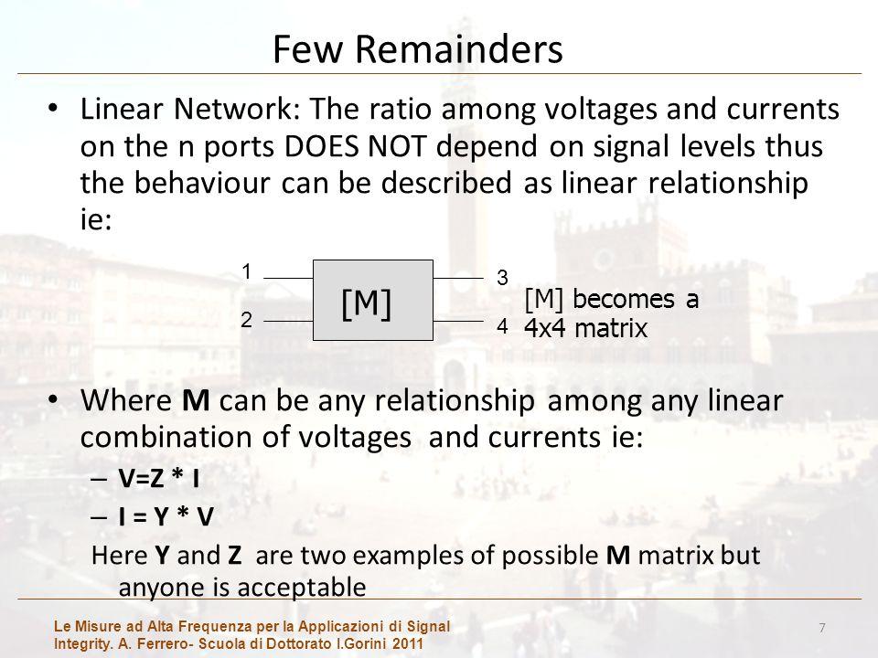 Le Misure ad Alta Frequenza per la Applicazioni di Signal Integrity. A. Ferrero- Scuola di Dottorato I.Gorini 2011 7 Few Remainders Linear Network: Th