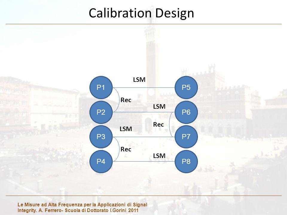 Le Misure ad Alta Frequenza per la Applicazioni di Signal Integrity. A. Ferrero- Scuola di Dottorato I.Gorini 2011 Calibration Design P1P5 P2P6 P3P7 P