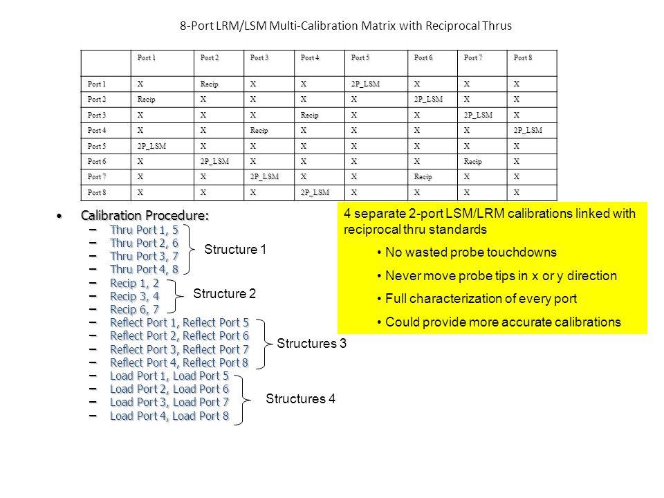 8-Port LRM/LSM Multi-Calibration Matrix with Reciprocal Thrus Port 1 Port 2 Port 3 Port 4 Port 5 Port 6 Port 7 Port 8 Port 1 XRecipXX2P_LSMXXX Port 2