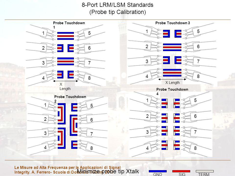 Le Misure ad Alta Frequenza per la Applicazioni di Signal Integrity. A. Ferrero- Scuola di Dottorato I.Gorini 2011 1 2 3 4 5 6 7 8 Probe Touchdown 4 G