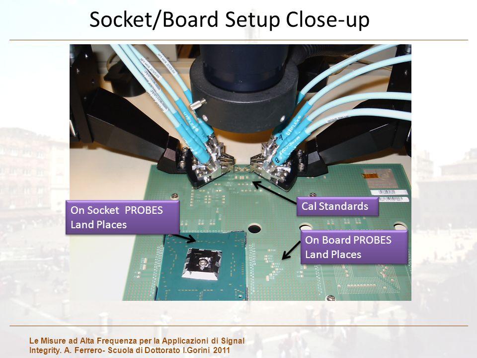 Le Misure ad Alta Frequenza per la Applicazioni di Signal Integrity. A. Ferrero- Scuola di Dottorato I.Gorini 2011 Socket/Board Setup Close-up Cal Sta
