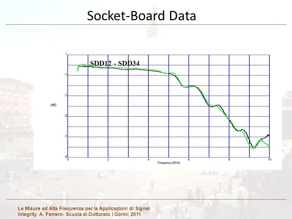 Le Misure ad Alta Frequenza per la Applicazioni di Signal Integrity. A. Ferrero- Scuola di Dottorato I.Gorini 2011 Socket-Board Data SDD12 - SDD34