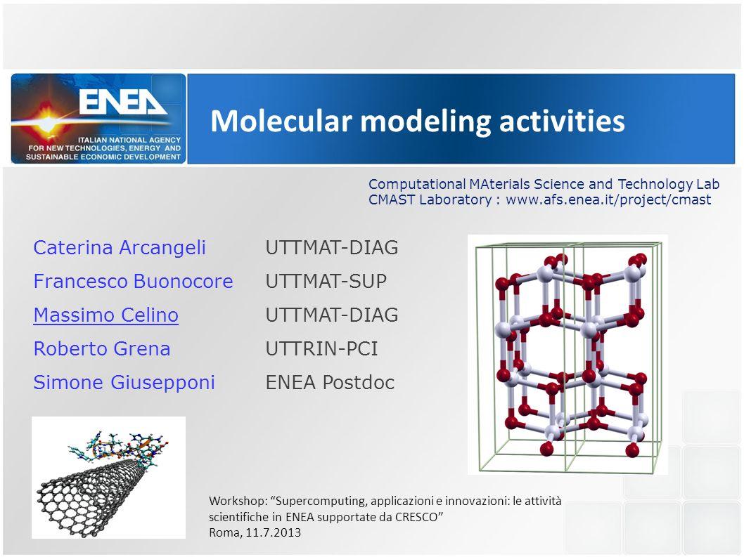 Molecular modeling activities Caterina Arcangeli UTTMAT-DIAG Francesco Buonocore UTTMAT-SUP Massimo Celino UTTMAT-DIAG Roberto Grena UTTRIN-PCI Simone