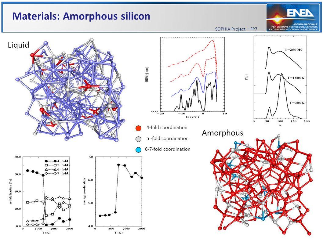 Liquid 4-fold coordination 5 -fold coordination 6-7-fold coordination Amorphous 14 Materials: Amorphous silicon SOPHIA Project – FP7