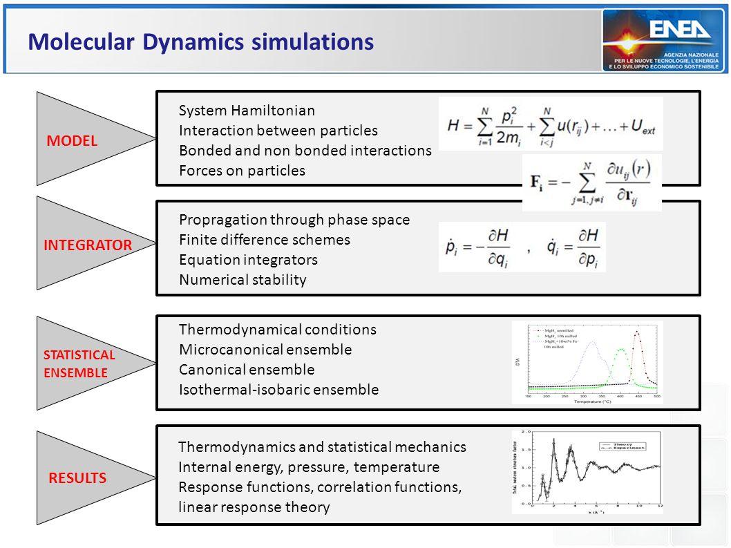 Molecular Dynamics simulations MODEL System Hamiltonian Interaction between particles Bonded and non bonded interactions Forces on particles Propragat