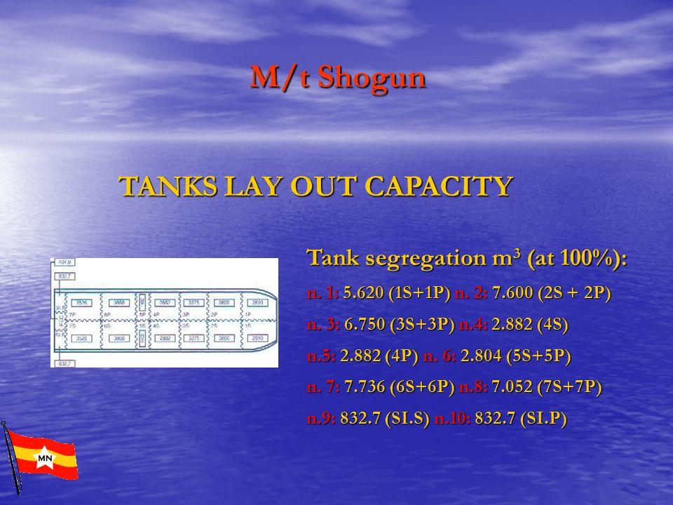 M/t Shogun TANKS LAY OUT CAPACITY Tank segregation m 3 (at 100%): n. 1: 5.620 (1S+1P) n. 2: 7.600 (2S + 2P) n. 3: 6.750 (3S+3P) n.4: 2.882 (4S) n.5: 2