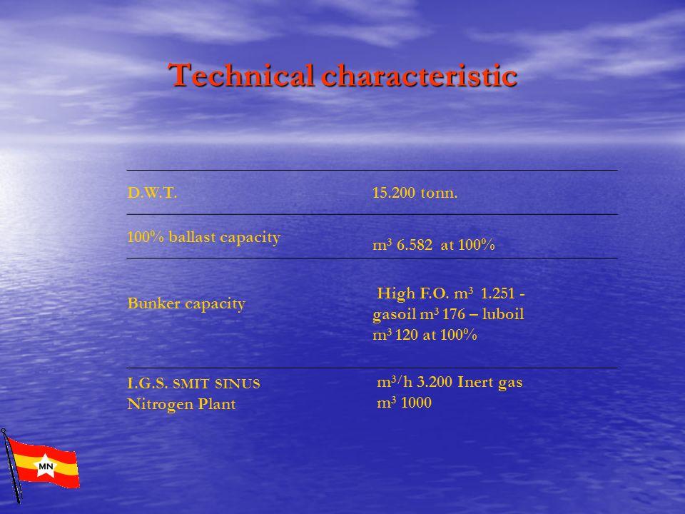 Technical characteristic D.W.T. 15.200 tonn. 100% ballast capacity m 3 6.582 at 100% Bunker capacity High F.O. m 3 1.251 - gasoil m 3 176 – luboil m 3