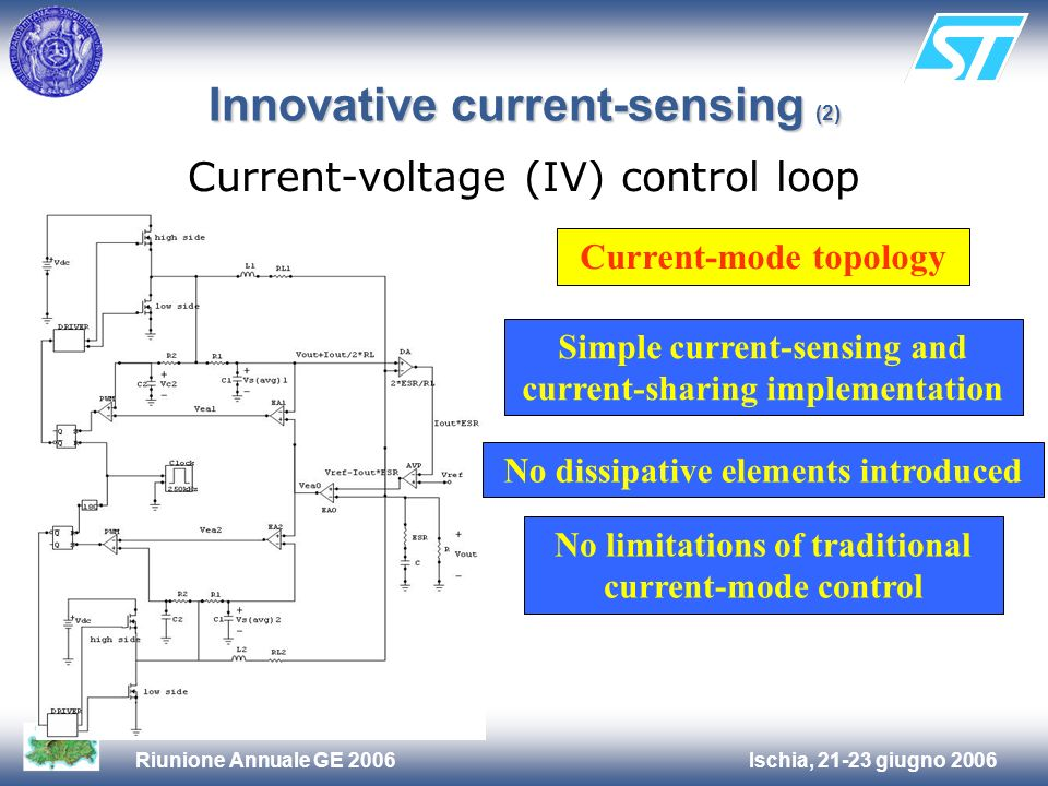 Ischia, 21-23 giugno 2006Riunione Annuale GE 2006 Current-voltage (IV) control loop Innovative current-sensing (2) Current-mode topology Simple current-sensing and current-sharing implementation No dissipative elements introduced No limitations of traditional current-mode control