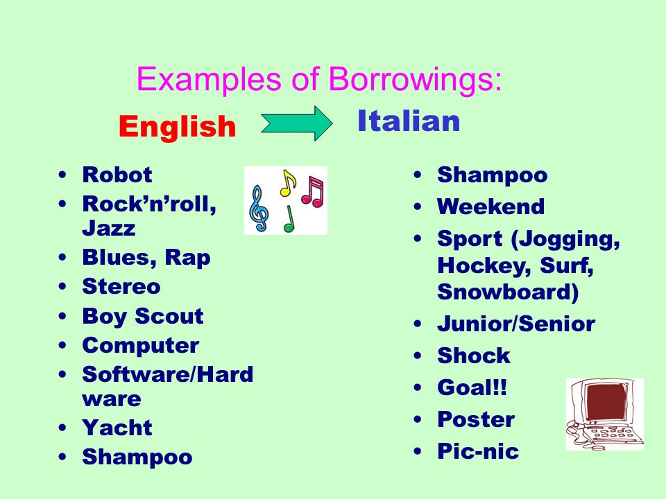 Examples of Borrowings: Robot Rocknroll, Jazz Blues, Rap Stereo Boy Scout Computer Software/Hard ware Yacht Shampoo English Italian Shampoo Weekend Sp