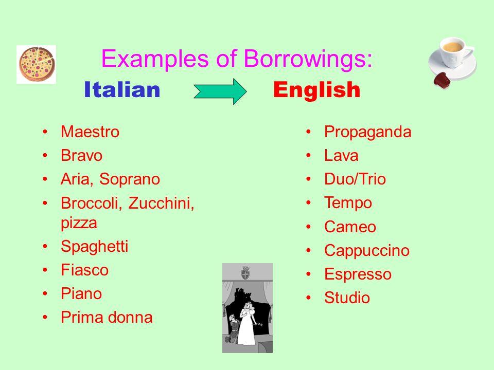 Examples of Borrowings: Maestro Bravo Aria, Soprano Broccoli, Zucchini, pizza Spaghetti Fiasco Piano Prima donna EnglishItalian Propaganda Lava Duo/Trio Tempo Cameo Cappuccino Espresso Studio Roberta Pennasilico, Naples HS