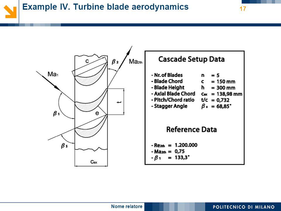 Nome relatore 17 Example IV. Turbine blade aerodynamics