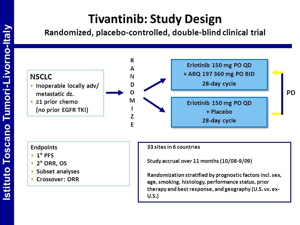 Tivantinib: Study Design Randomized, placebo-controlled, double-blind clinical trial RANDOMIZERANDOMIZE Erlotinib 150 mg PO QD + Placebo 28-day cycle