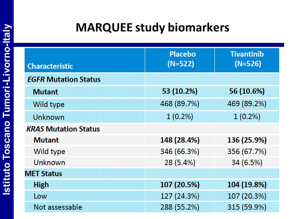MARQUEE study biomarkers Istituto Toscano Tumori-Livorno-Italy