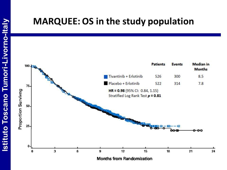 MARQUEE: OS in the study population Istituto Toscano Tumori-Livorno-Italy