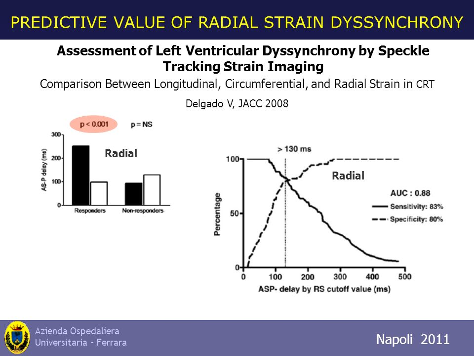 Azienda Ospedaliera Universitaria - Ferrara Napoli 2011 PREDICTIVE VALUE OF RADIAL STRAIN DYSSYNCHRONY Assessment of Left Ventricular Dyssynchrony by