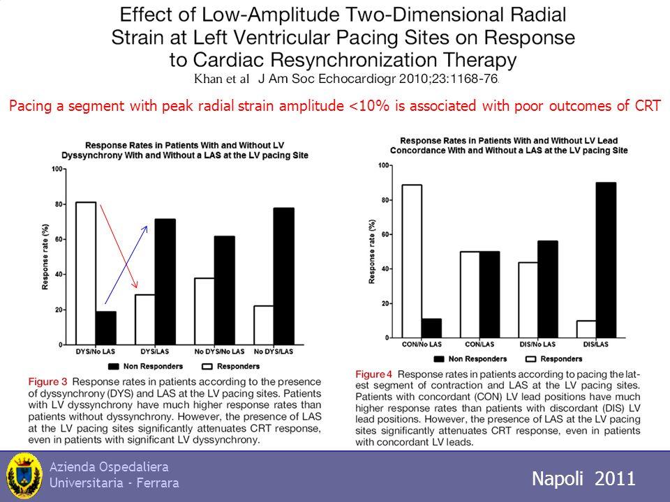 Azienda Ospedaliera Universitaria - Ferrara Napoli 2011 Pacing a segment with peak radial strain amplitude <10% is associated with poor outcomes of CRT