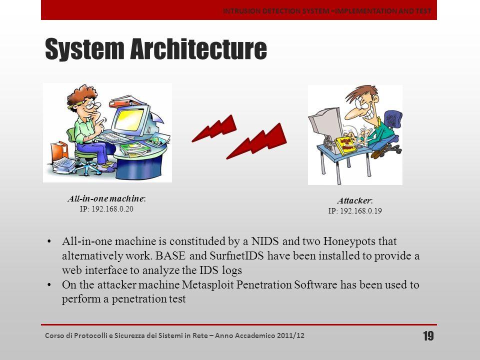 Corso di Protocolli e Sicurezza dei Sistemi in Rete – Anno Accademico 2011/12 INTRUSION DETECTION SYSTEM –IMPLEMENTATION AND TEST System Architecture