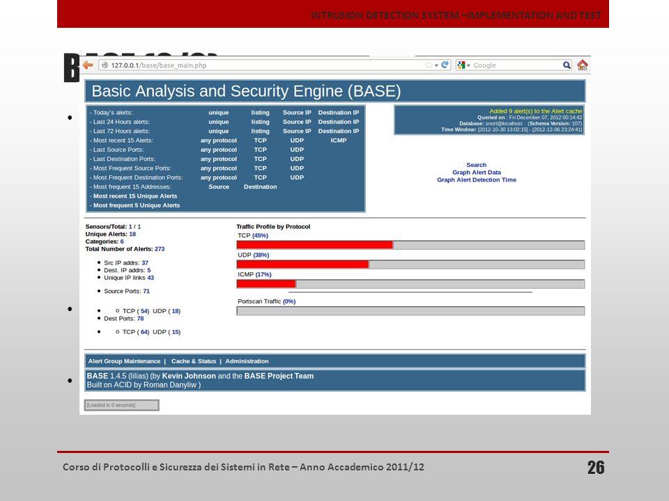Corso di Protocolli e Sicurezza dei Sistemi in Rete – Anno Accademico 2011/12 INTRUSION DETECTION SYSTEM –IMPLEMENTATION AND TEST BASE (2/2) 26 Config