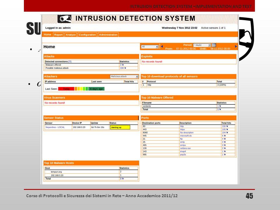 Corso di Protocolli e Sicurezza dei Sistemi in Rete – Anno Accademico 2011/12 INTRUSION DETECTION SYSTEM –IMPLEMENTATION AND TEST SURFIDS Installation