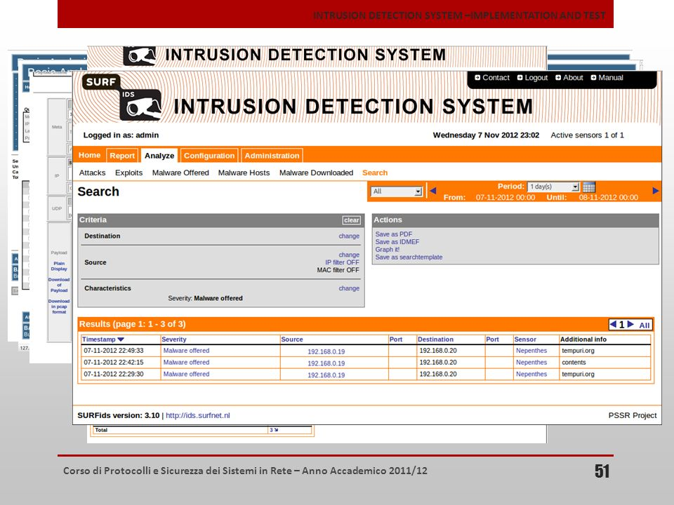 Corso di Protocolli e Sicurezza dei Sistemi in Rete – Anno Accademico 2011/12 INTRUSION DETECTION SYSTEM –IMPLEMENTATION AND TEST Metasploit: Testing