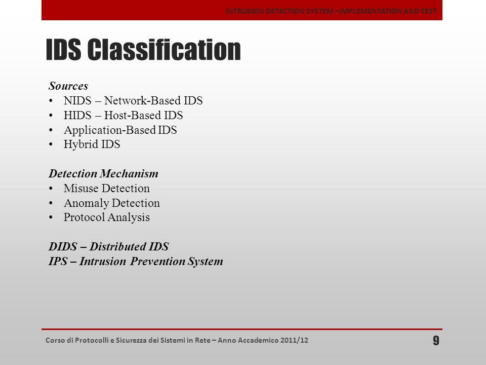 Corso di Protocolli e Sicurezza dei Sistemi in Rete – Anno Accademico 2011/12 INTRUSION DETECTION SYSTEM –IMPLEMENTATION AND TEST IDS Classification 9