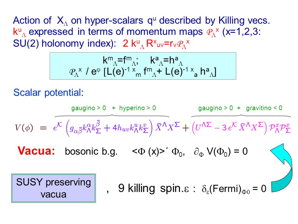 Action of X on hyper-scalars q u described by Killing vecs.