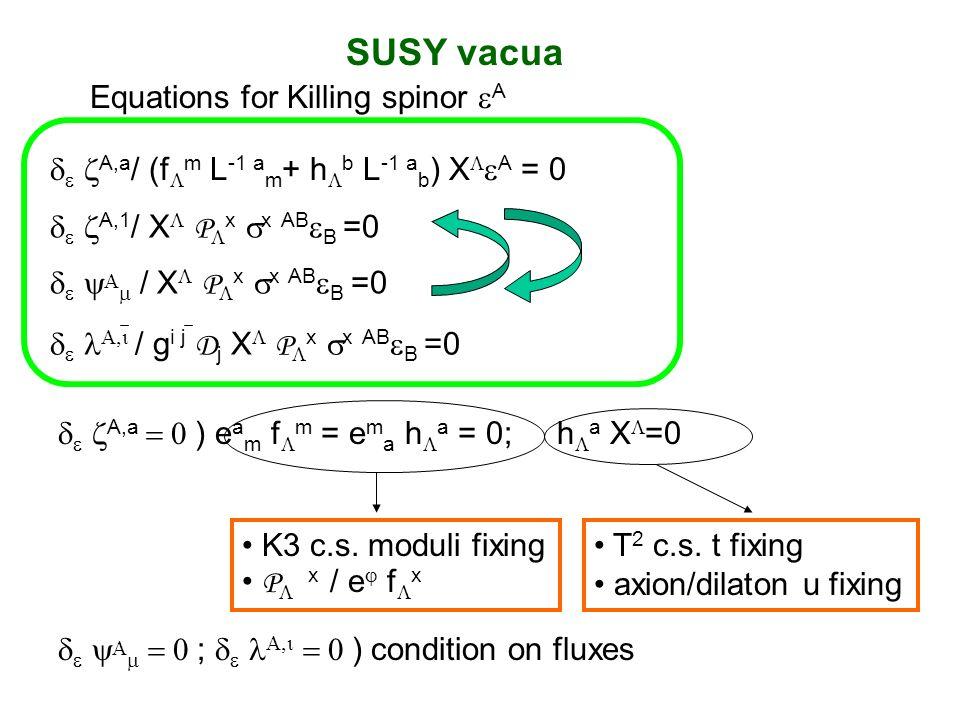 SUSY vacua A,1 / X P x x AB B =0 A,a / (f m L -1 a m + h b L -1 a b ) X A = 0 / X P x x AB B =0 / g i j D j X P x x AB B =0 A,a ) e a m f m = e m a h