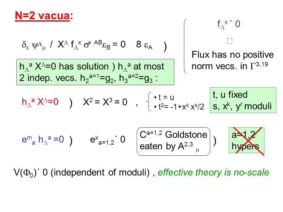 N=2 vacua: / X f x x AB B = 0 8 A ) f x ´ 0 Flux has no positive norm vecs. in 3,19 h a X =0 has solution ) h a at most 2 indep. vecs. h 2 a=1 =g 2, h
