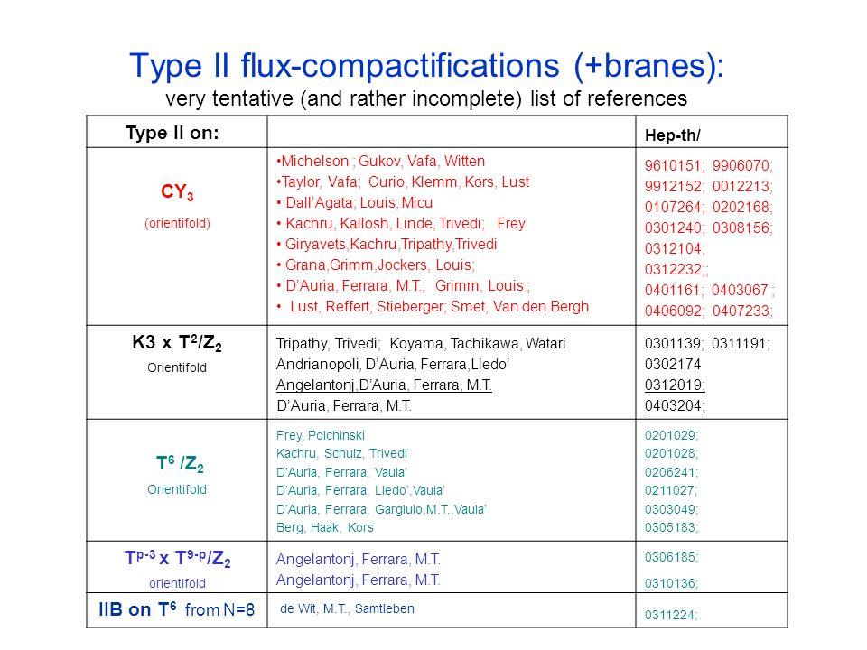 IIB on K3 x T 2 /Z 2 - orientifold with D3/D7: Type IIB bosonic sector: g MN,, B (2) NS-NS R-R C (0),C (2),C (4) (B (2),C (2) )´ (B (2) ) 2 2 SL(2,R) u global symmetry: u = C (0) - i e - 2 Compactification to D=4 and branes: x 0 x 1 x 2 x 3 x 4 x 5 x 6 x 7 x 8 x 9 M 1,3 K3T2T2 xx £ £ £ £ - - - - - - £ £ £ £ £ £ £ £ - - n 3 D3 n 7 D7 Low-en.