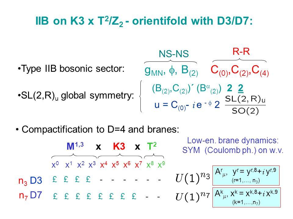 Moduli: s, y r ; C m=3 +i e C a +i e m=3 a, (a 1,2) M scal = x Superpotential (classical): W( 0 ) / e [X ( P 1 +i P 2 )]  0 / g 0 -g 1 (moduli indep.) g 0 = g 1 (N=1) g 0 g 1 (N=0) V 0 (moduli) ´ 0 (no-scale) More general N=1 vacua: g 2 SL(2) t £ SL(2) u : t = u = -i .