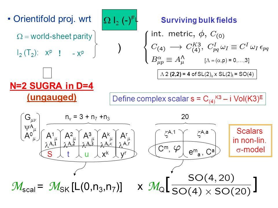 world-sheet parity I 2 (T 2 ): x p !- x p Orientifold proj. wrt I (-) F L N=2 SUGRA in D=4 (ungauged) ) Define complex scalar s = C (4) K3 – i Vol(K3)
