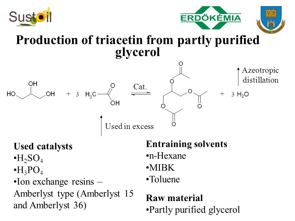 Production of triacetin from partly purified glycerol + 3 + 3 H 2 O Azeotropic distillation Used in excess Cat. Used catalysts H 2 SO 4 H 3 PO 4 Ion e