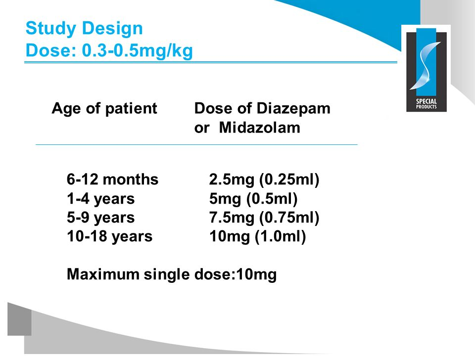 Study Design Dose: 0.3-0.5mg/kg Age of patient Dose of Diazepam or Midazolam 6-12 months2.5mg (0.25ml) 1-4 years5mg (0.5ml) 5-9 years7.5mg (0.75ml) 10