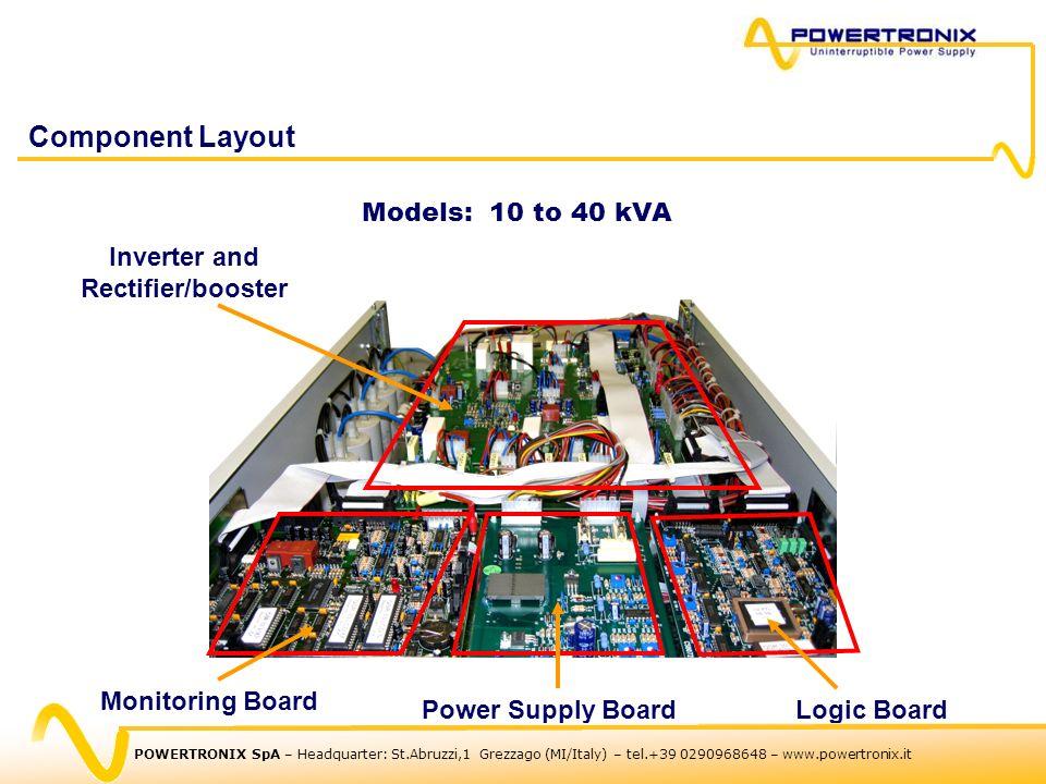 Models: 10 to 40 kVA Inverter and Rectifier/booster Monitoring Board Power Supply Board Logic Board POWERTRONIX SpA – Headquarter: St.Abruzzi,1 Grezza