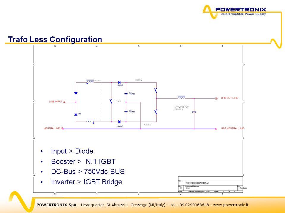 POWERTRONIX SpA – Headquarter: St.Abruzzi,1 Grezzago (MI/Italy) – tel.+39 0290968648 – www.powertronix.it Trafo Less Configuration Input > Diode Boost