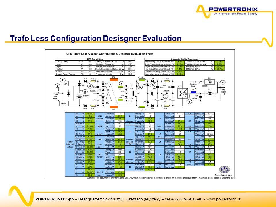 POWERTRONIX SpA – Headquarter: St.Abruzzi,1 Grezzago (MI/Italy) – tel.+39 0290968648 – www.powertronix.it Trafo Less Configuration Desisgner Evaluatio