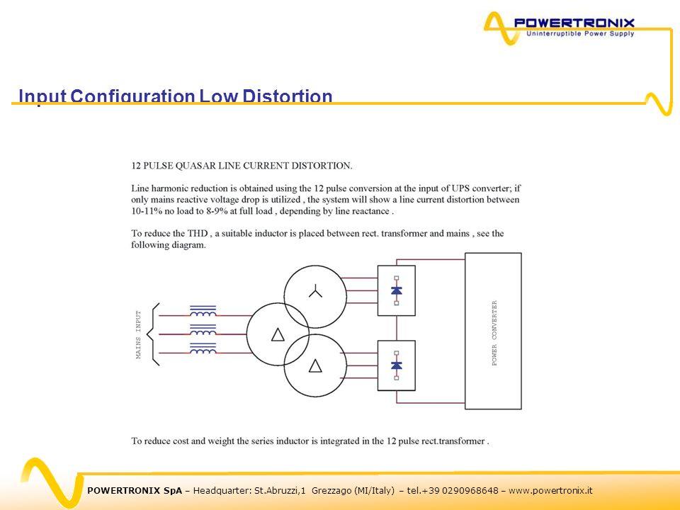 Input Configuration Low Distortion POWERTRONIX SpA – Headquarter: St.Abruzzi,1 Grezzago (MI/Italy) – tel.+39 0290968648 – www.powertronix.it