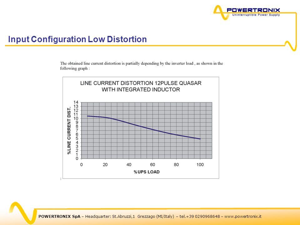 POWERTRONIX SpA – Headquarter: St.Abruzzi,1 Grezzago (MI/Italy) – tel.+39 0290968648 – www.powertronix.it Input Configuration Low Distortion