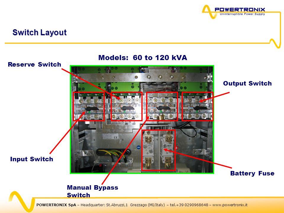 POWERTRONIX SpA – Headquarter: St.Abruzzi,1 Grezzago (MI/Italy) – tel.+39 0290968648 – www.powertronix.it Switch Layout Models: 60 to 120 kVA Battery Fuse Reserve Switch Output Switch Input Switch Manual Bypass Switch