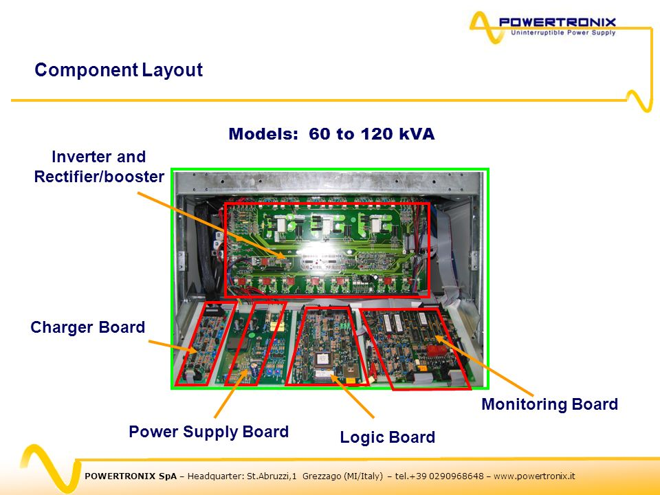 POWERTRONIX SpA – Headquarter: St.Abruzzi,1 Grezzago (MI/Italy) – tel.+39 0290968648 – www.powertronix.it Component Layout Models: 60 to 120 kVA Inverter and Rectifier/booster Power Supply BoardLogic Board Monitoring Board Charger Board
