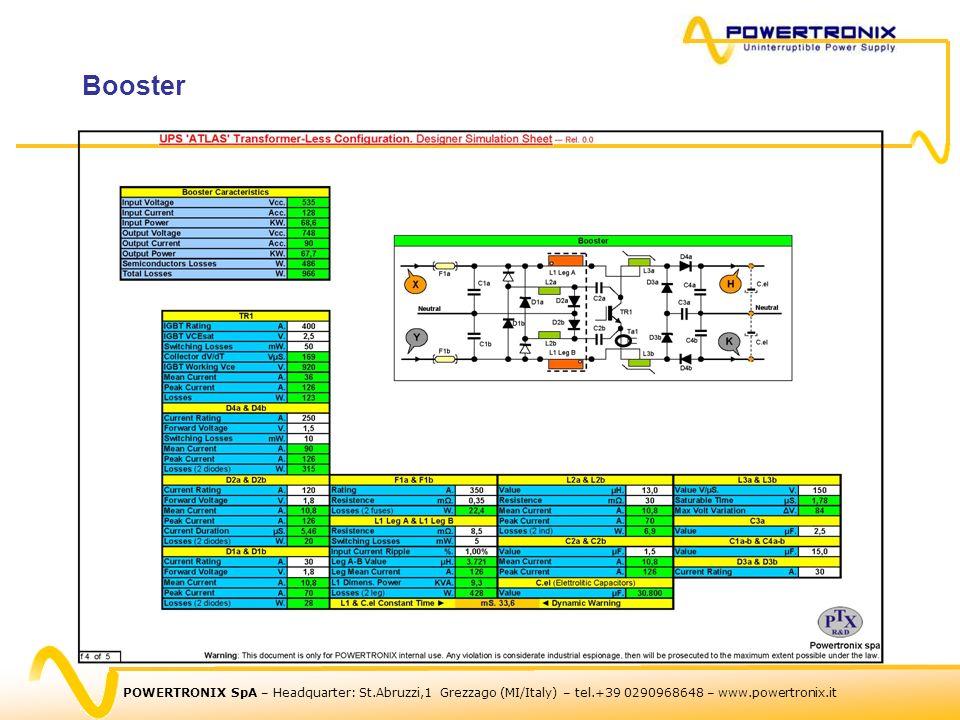 POWERTRONIX SpA – Headquarter: St.Abruzzi,1 Grezzago (MI/Italy) – tel.+39 0290968648 – www.powertronix.it Booster
