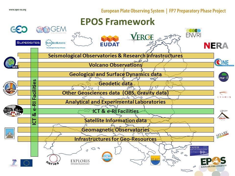 EPOS Components EuroGeoSurveys: OneGeology Europe