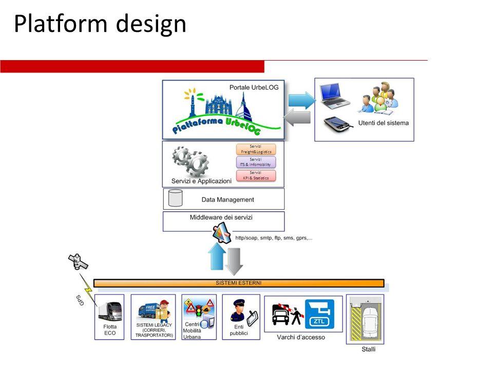 Platform design