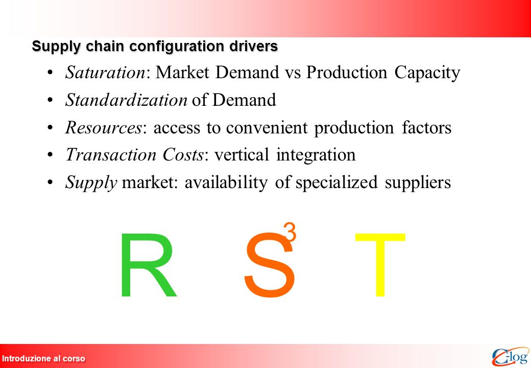Introduzione al corso Supply chain configuration drivers Saturation: Market Demand vs Production Capacity Standardization of Demand Resources: access to convenient production factors Transaction Costs: vertical integration Supply market: availability of specialized suppliers RST 3