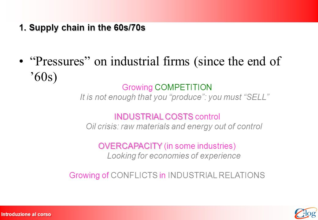 Introduzione al corso 1. Supply chain in the 60s/70s Pressures on industrial firms (since the end of 60s) Growing COMPETITION It is not enough that yo