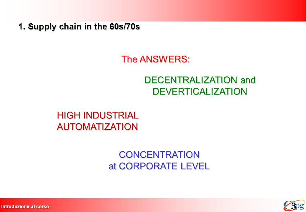 Introduzione al corso 1. Supply chain in the 60s/70s The ANSWERS: DECENTRALIZATION and DEVERTICALIZATION HIGH INDUSTRIAL AUTOMATIZATION CONCENTRATION