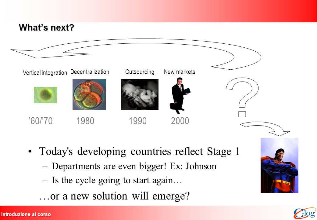 Introduzione al corso Whats next? Today's developing countries reflect Stage 1 –Departments are even bigger! Ex: Johnson –Is the cycle going to start
