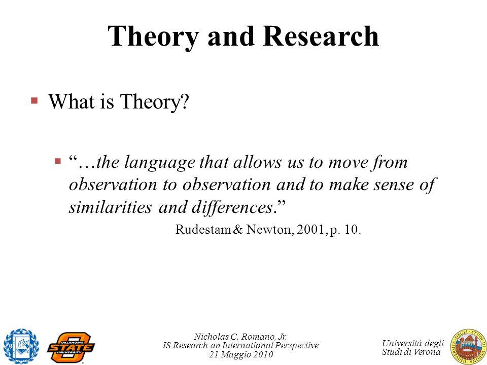 Nicholas C. Romano, Jr. IS Research an International Perspective 21 Maggio 2010 Università degli Studi di Verona Theory and Research What is Theory? …