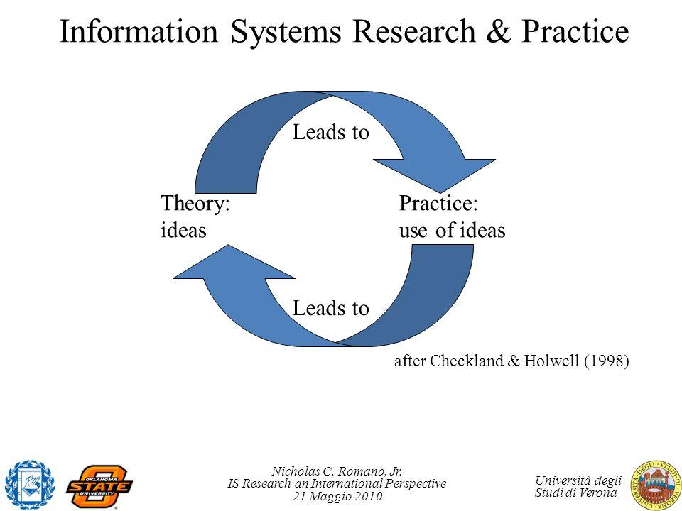 Nicholas C. Romano, Jr. IS Research an International Perspective 21 Maggio 2010 Università degli Studi di Verona Information Systems Research & Practi