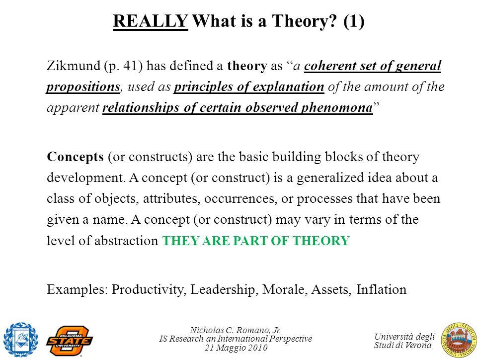 Nicholas C. Romano, Jr. IS Research an International Perspective 21 Maggio 2010 Università degli Studi di Verona REALLY What is a Theory? (1) Zikmund